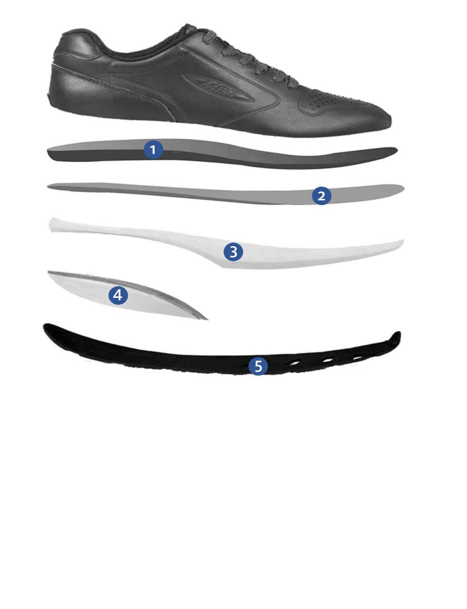 Curved Sole Diagram