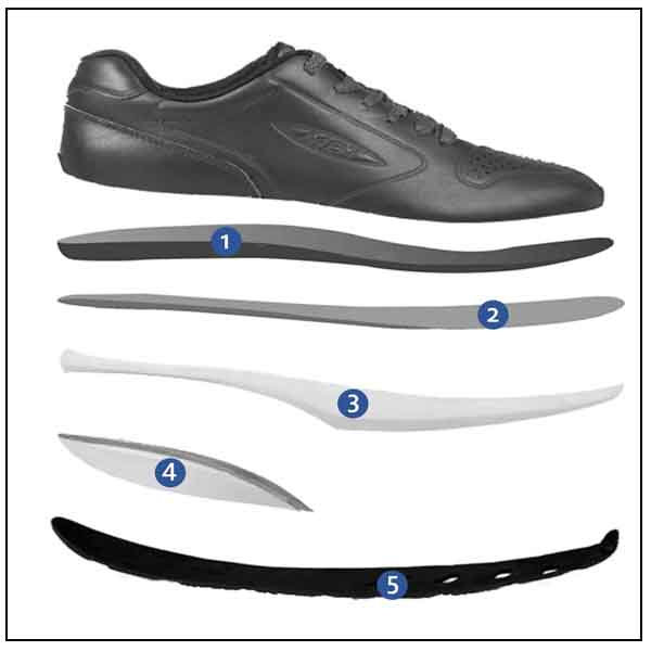 Patented Curved Sole