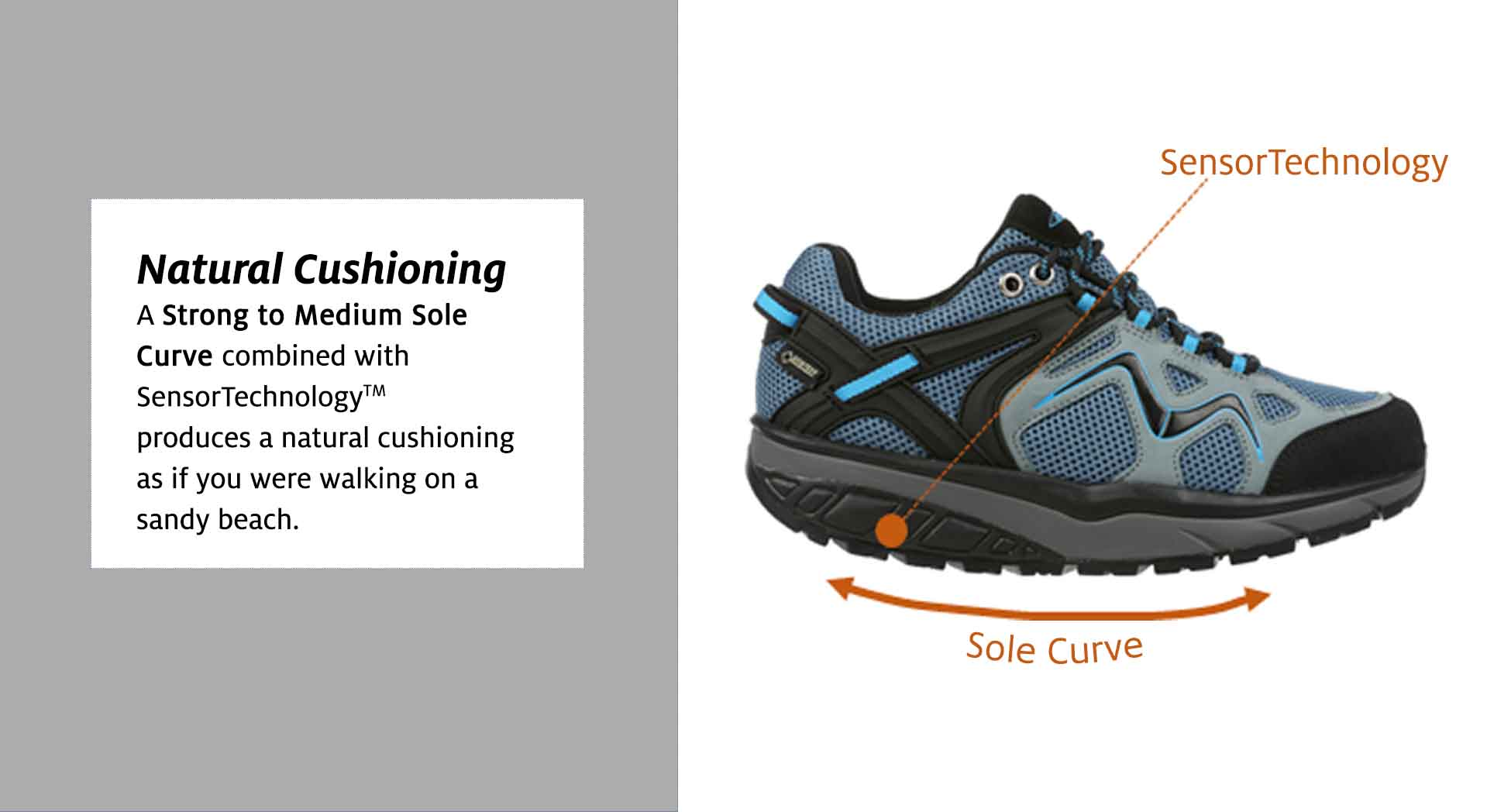Strong to Medium Sole Curve